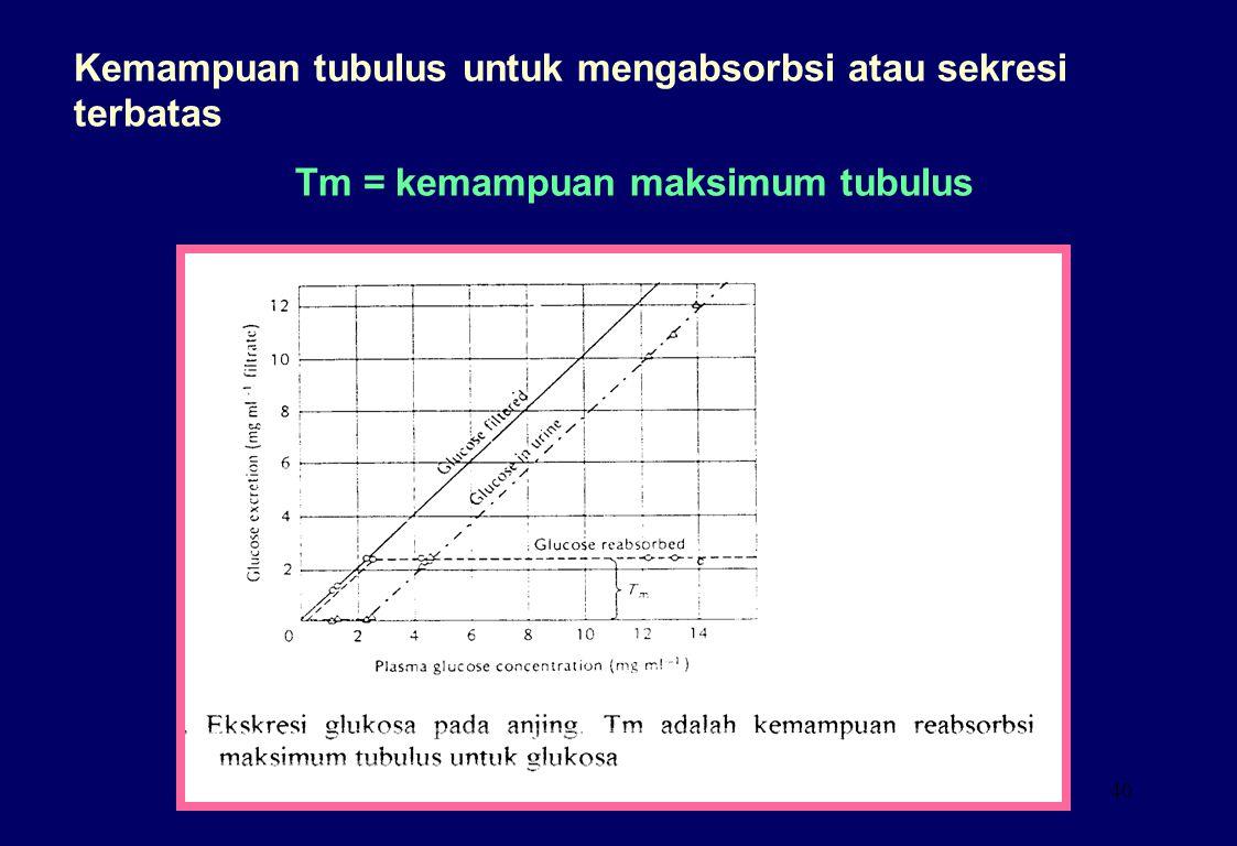 ekskresi-dwn39 ADH Aldosteron