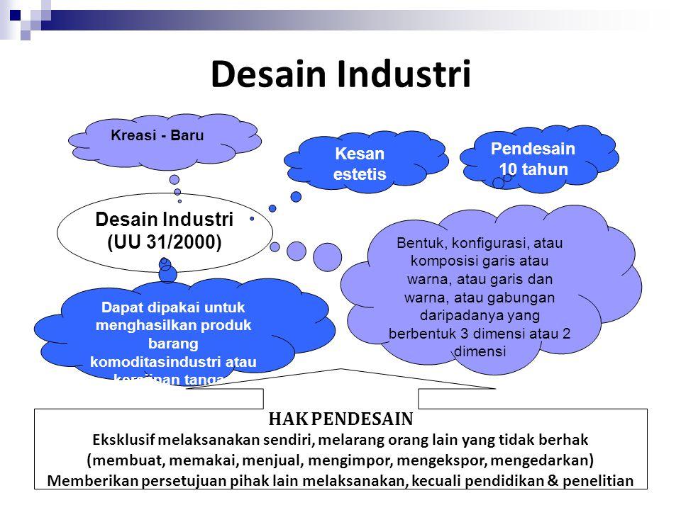 Sistem Filling Desain Industri Pihak yang untuk pertama kali mengajukan Permohonan dianggap sebagai pemegang Hak Desain Industri, kecuali jika terbukti sebaliknya.