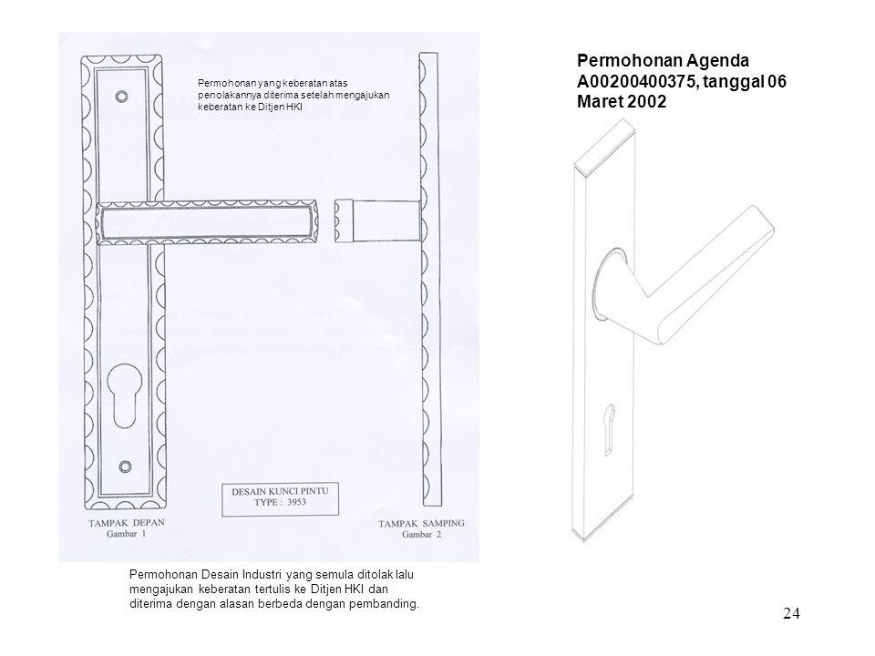24 Bodi kunci, tidak dimintakan perlindungan Desain Industri Permohonan Agenda A00200400375, tanggal 06 Maret 2002 Permohonan Desain Industri yang semula ditolak lalu mengajukan keberatan tertulis ke Ditjen HKI dan diterima dengan alasan berbeda dengan pembanding.