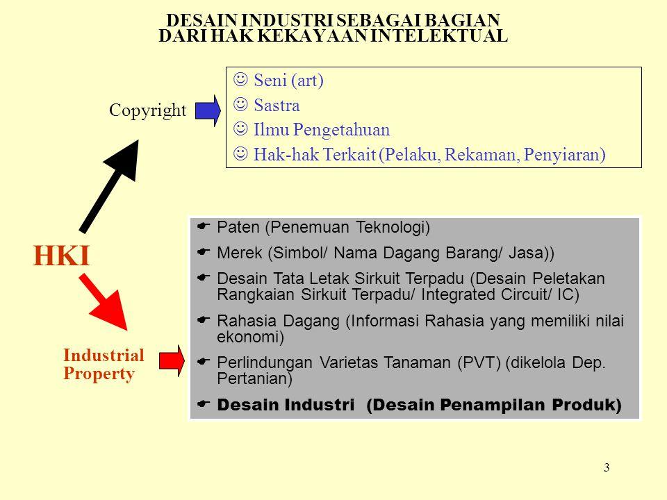 3 DESAIN INDUSTRI SEBAGAI BAGIAN DARI HAK KEKAYAAN INTELEKTUAL HKI Copyright Industrial Property Seni (art) Sastra Ilmu Pengetahuan Hak-hak Terkait (Pelaku, Rekaman, Penyiaran)  Paten (Penemuan Teknologi)  Merek (Simbol/ Nama Dagang Barang/ Jasa))  Desain Tata Letak Sirkuit Terpadu (Desain Peletakan Rangkaian Sirkuit Terpadu/ Integrated Circuit/ IC)  Rahasia Dagang (Informasi Rahasia yang memiliki nilai ekonomi)  Perlindungan Varietas Tanaman (PVT) (dikelola Dep.