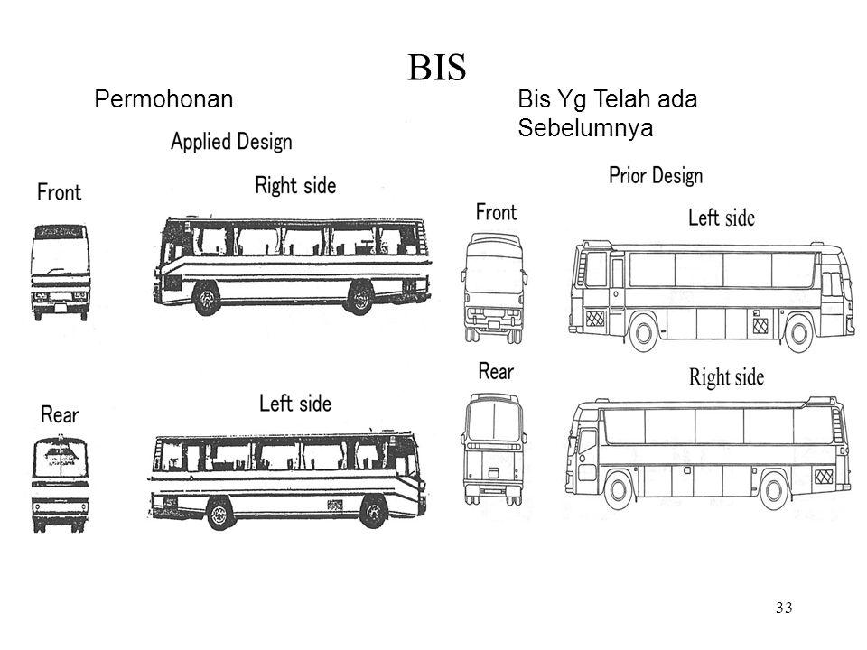33 BIS Bis Yg Telah ada Sebelumnya Permohonan