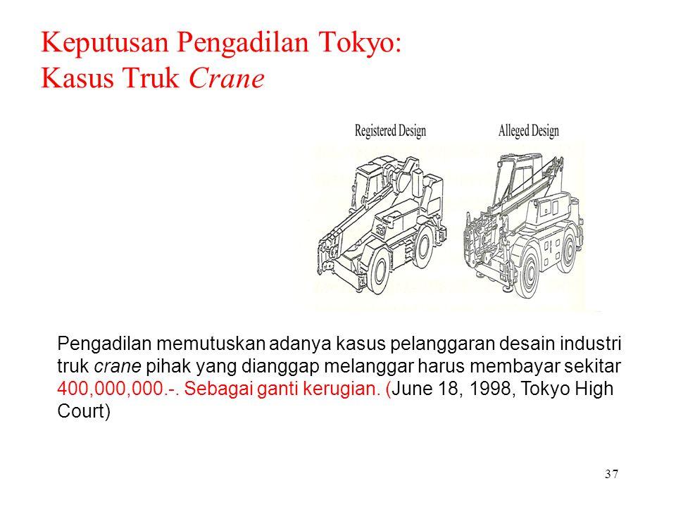 37 Keputusan Pengadilan Tokyo: Kasus Truk Crane Pengadilan memutuskan adanya kasus pelanggaran desain industri truk crane pihak yang dianggap melanggar harus membayar sekitar 400,000,000.-.