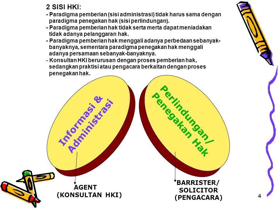 4 Perlindungan/ Penegakan Hak Informasi & Administrasi AGENT (KONSULTAN HKI) BARRISTER/ SOLICITOR (PENGACARA) 2 SISI HKI: - Paradigma pemberian (sisi administrasi) tidak harus sama dengan paradigma penegakan hak (sisi perlindungan).