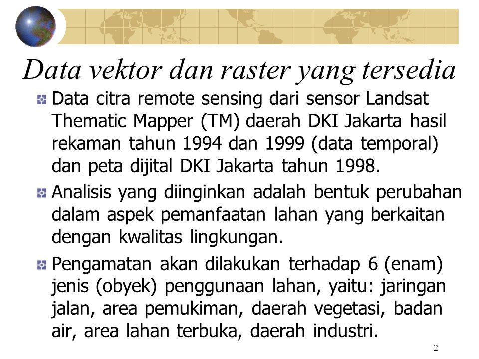 2 Data vektor dan raster yang tersedia Data citra remote sensing dari sensor Landsat Thematic Mapper (TM) daerah DKI Jakarta hasil rekaman tahun 1994