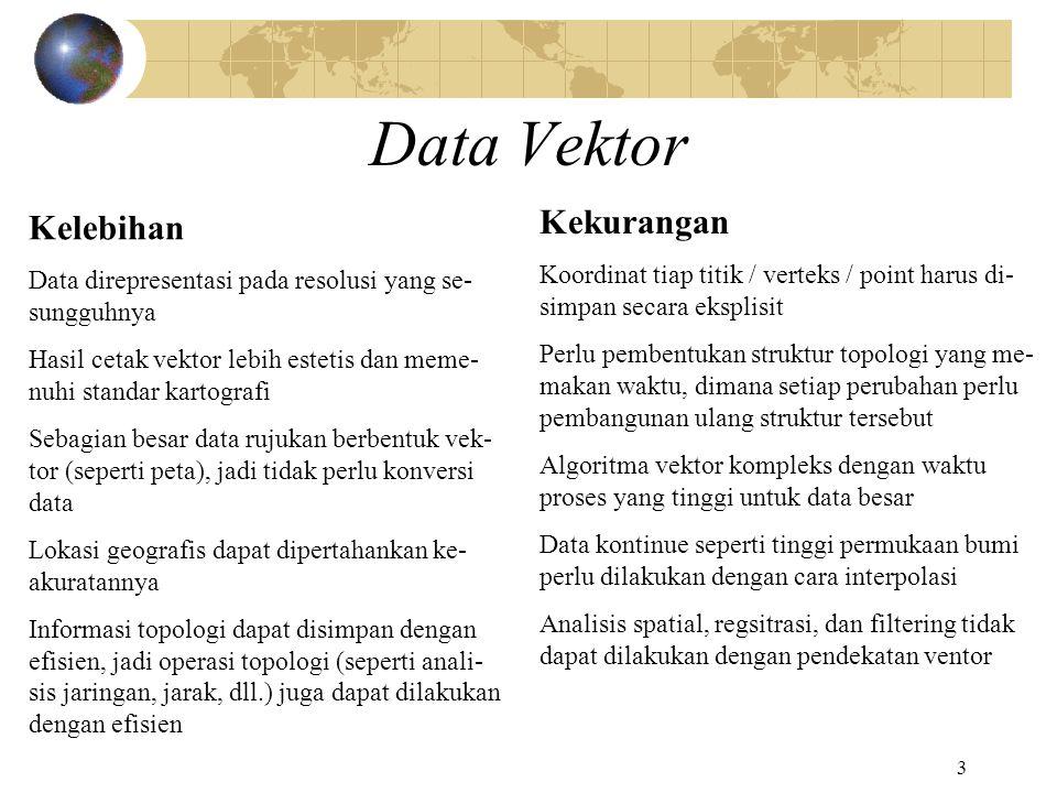 3 Data Vektor Kelebihan Data direpresentasi pada resolusi yang se- sungguhnya Hasil cetak vektor lebih estetis dan meme- nuhi standar kartografi Sebag