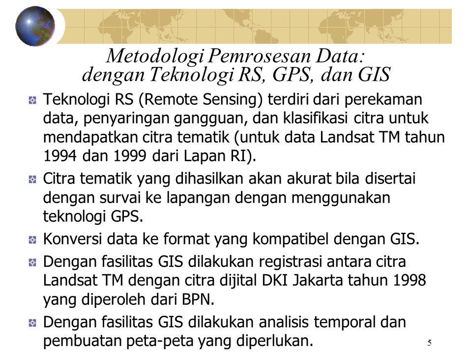 5 Metodologi Pemrosesan Data: dengan Teknologi RS, GPS, dan GIS Teknologi RS (Remote Sensing) terdiri dari perekaman data, penyaringan gangguan, dan k
