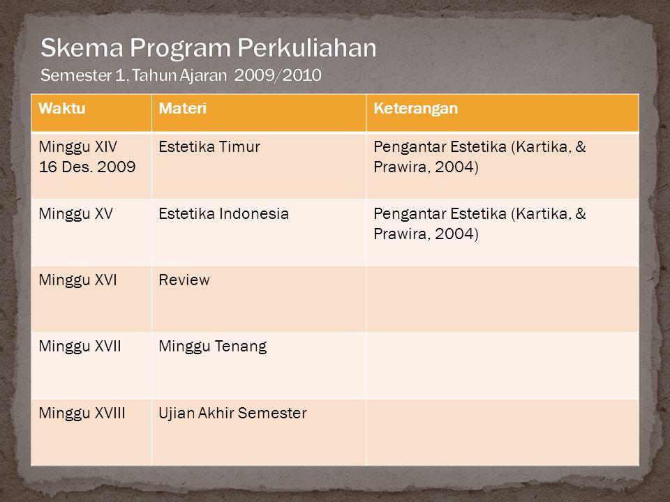 WaktuMateriKeterangan Minggu XIV 16 Des. 2009 Estetika TimurPengantar Estetika (Kartika, & Prawira, 2004) Minggu XVEstetika IndonesiaPengantar Estetik