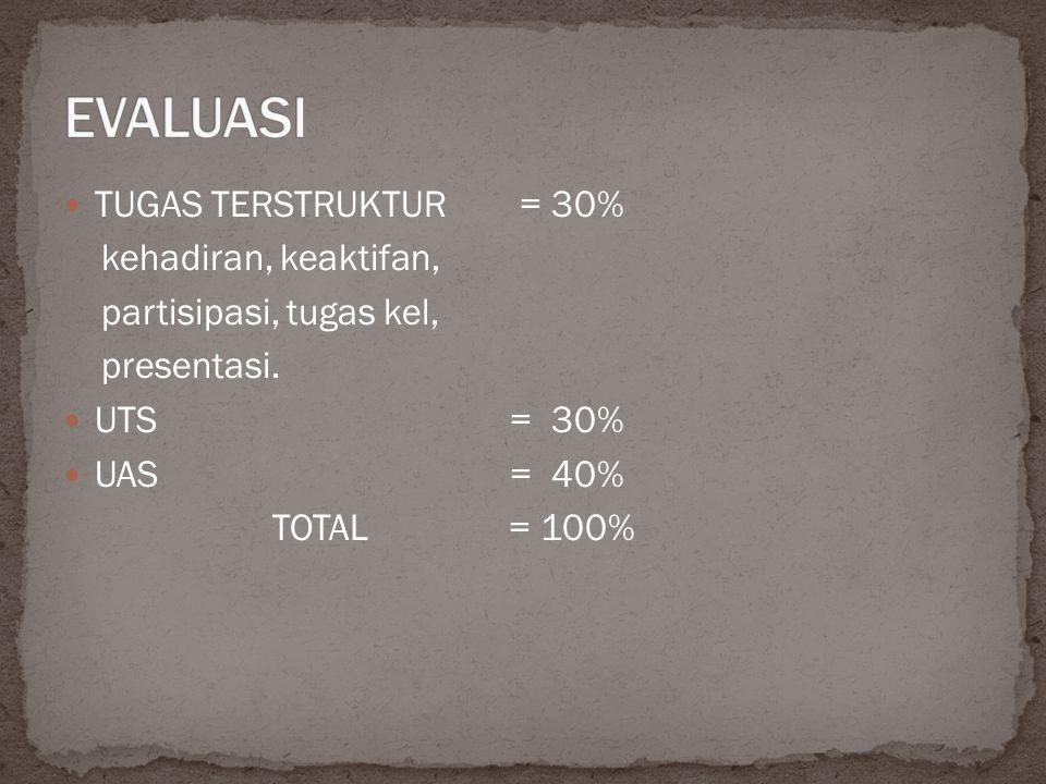 TUGAS TERSTRUKTUR = 30% kehadiran, keaktifan, partisipasi, tugas kel, presentasi. UTS = 30% UAS = 40% TOTAL = 100%