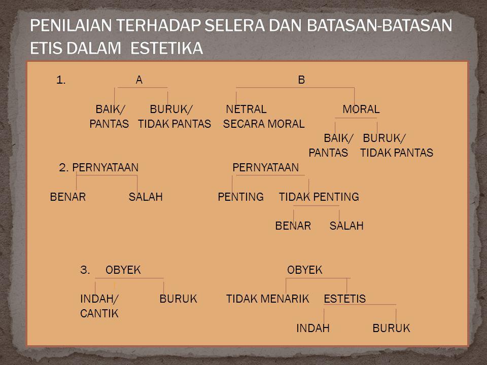 . 1. A B BAIK/ BURUK/ NETRAL MORAL PANTAS TIDAK PANTAS SECARA MORAL BAIK/ BURUK/ PANTAS TIDAK PANTAS 2. PERNYATAAN PERNYATAAN BENARSALAH PENTING TIDAK