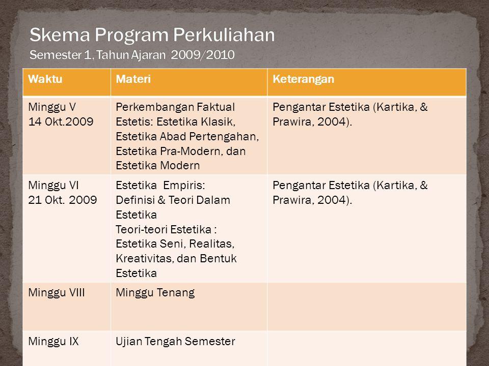 WaktuMateriKeterangan Minggu V 14 Okt.2009 Perkembangan Faktual Estetis: Estetika Klasik, Estetika Abad Pertengahan, Estetika Pra-Modern, dan Estetika Modern Pengantar Estetika (Kartika, & Prawira, 2004).