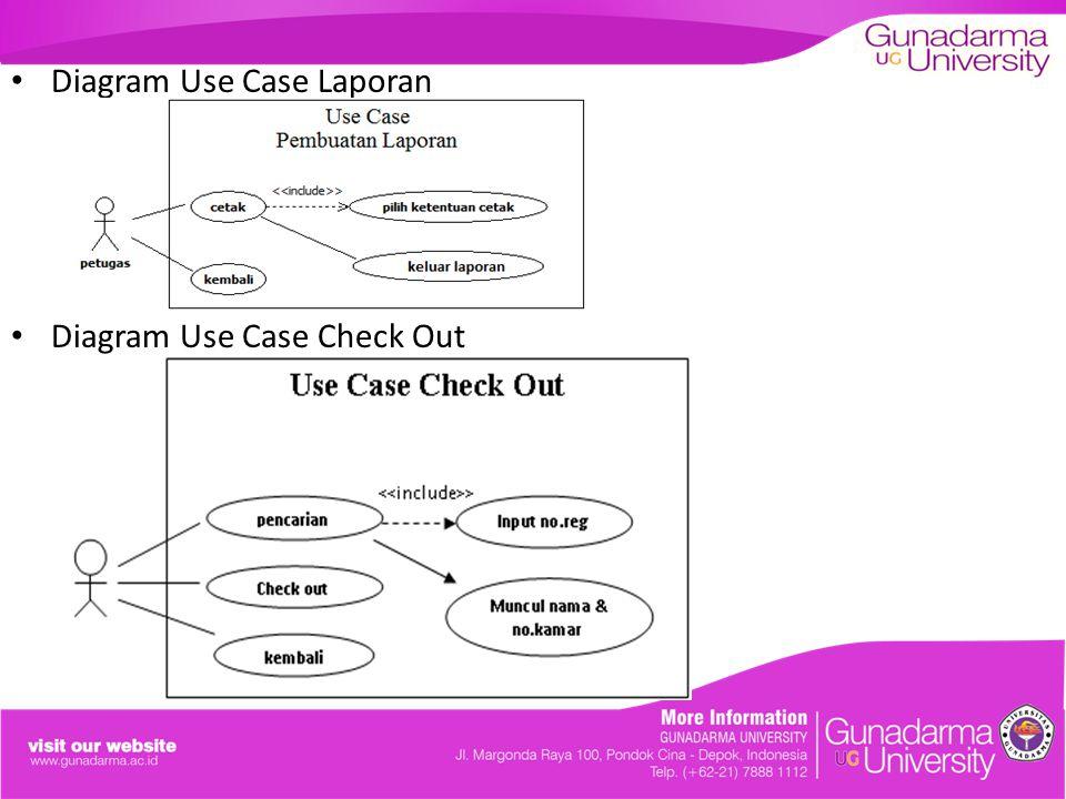 Diagram Use Case Laporan Diagram Use Case Check Out