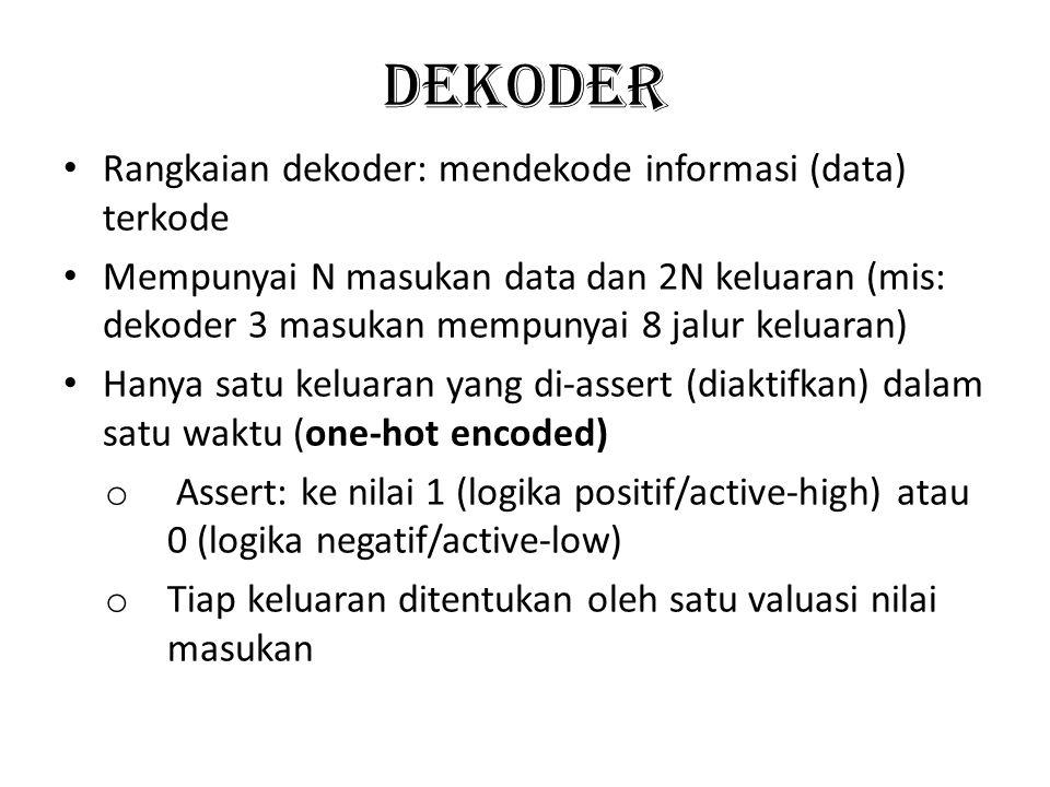 Dekoder Rangkaian dekoder: mendekode informasi (data) terkode Mempunyai N masukan data dan 2N keluaran (mis: dekoder 3 masukan mempunyai 8 jalur kelua