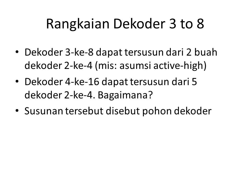 Rangkaian Dekoder 3 to 8 Dekoder 3-ke-8 dapat tersusun dari 2 buah dekoder 2-ke-4 (mis: asumsi active-high) Dekoder 4-ke-16 dapat tersusun dari 5 deko