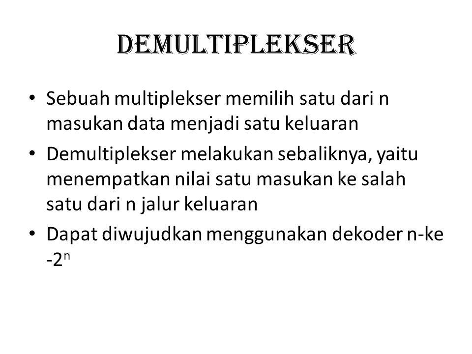 DEMULTIPLEKSER Sebuah multiplekser memilih satu dari n masukan data menjadi satu keluaran Demultiplekser melakukan sebaliknya, yaitu menempatkan nilai