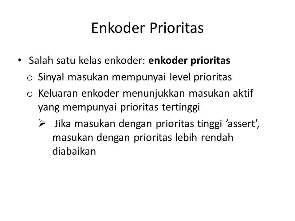 Enkoder Prioritas Salah satu kelas enkoder: enkoder prioritas o Sinyal masukan mempunyai level prioritas o Keluaran enkoder menunjukkan masukan aktif