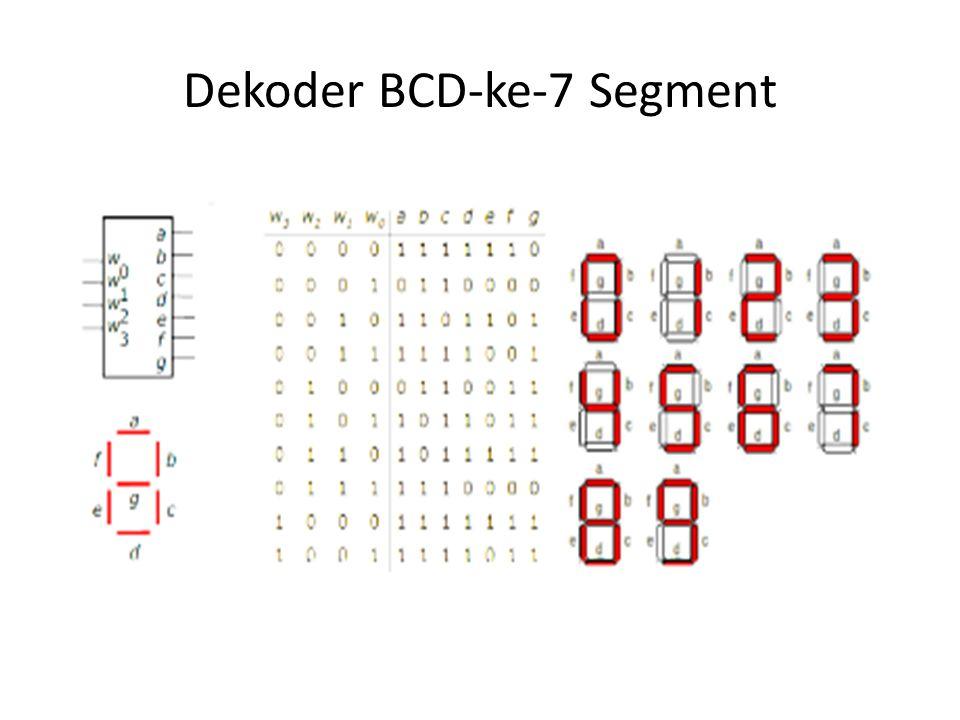 Dekoder BCD-ke-7 Segment