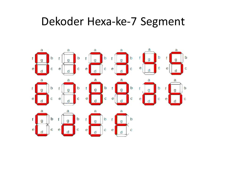 Dekoder Hexa-ke-7 Segment