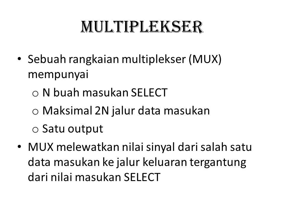 Multiplekser Sebuah rangkaian multiplekser (MUX) mempunyai o N buah masukan SELECT o Maksimal 2N jalur data masukan o Satu output MUX melewatkan nilai