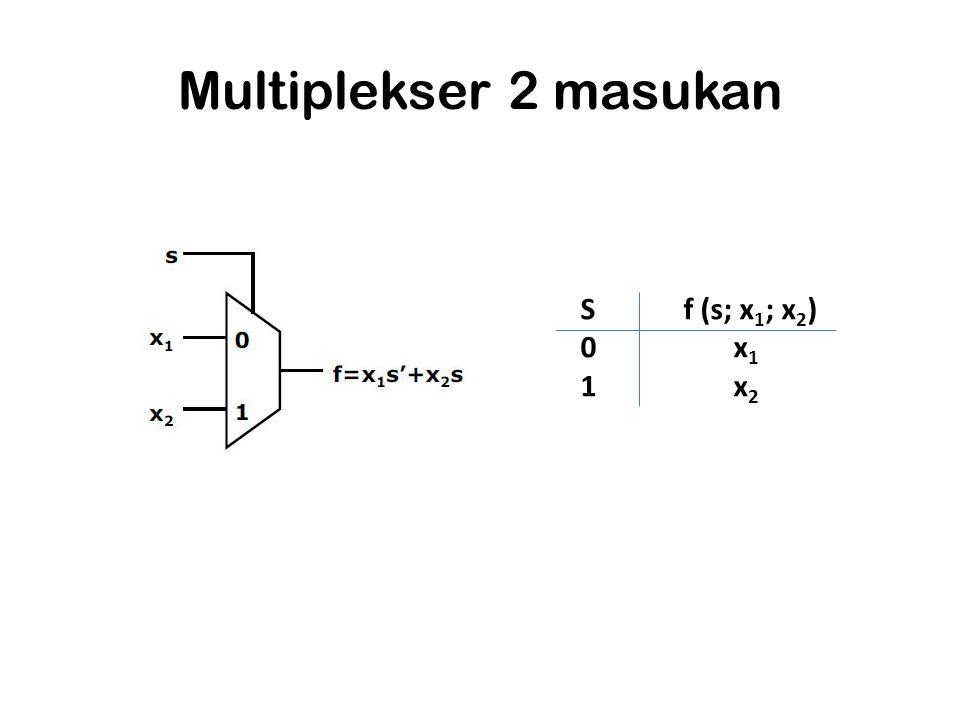 Multiplekser 4 masukan MUX 4-masukan memilih satu dari 4 data masukan yang akan dilewatkan ke keluaran Ditentukan oleh nilai 2 jalur SELECT (s0; s1) Dapat dikonstruksi menggunakan 3 buah MUX 2-masukan
