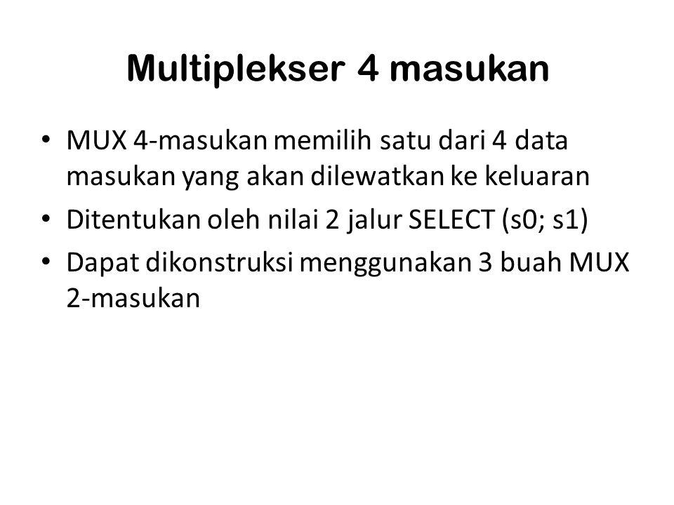 Multiplekser 4 masukan MUX 4-masukan memilih satu dari 4 data masukan yang akan dilewatkan ke keluaran Ditentukan oleh nilai 2 jalur SELECT (s0; s1) D