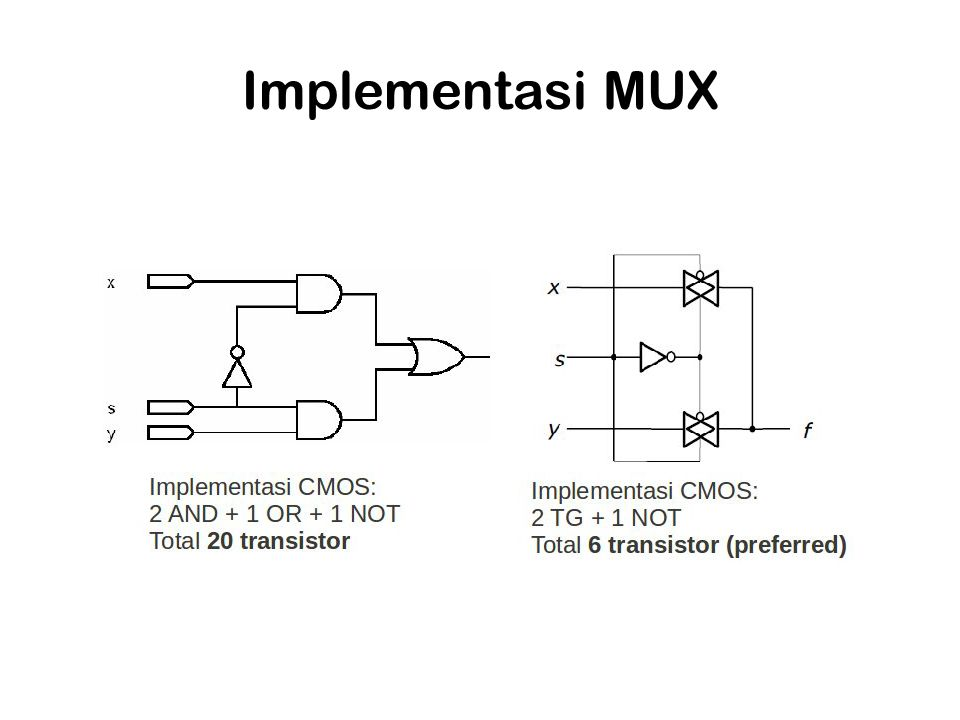 Implementasi MUX