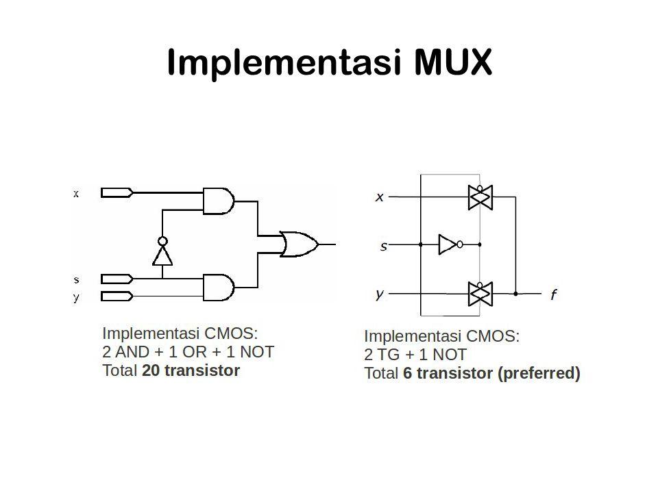 Aplikasi MUX 2x2 Crossbar Crossbar n x k: rangkaian dengan n masukan dan k keluaran yang fungsinya untuk menyediakan koneksi dari sebarangmasukan ke sebarang keluaran Crossbar 2 x 2: 2 masukan dan 2 keluaran Digunakan di aplikasi untuk menghubungkan satu set jalur ke jalur lainnya (misalnya jaringan switching telepon)