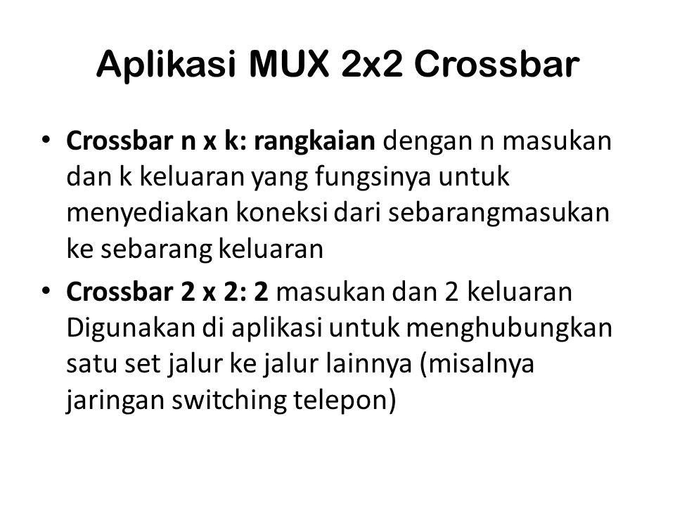Fungsi Logika dengan MUX MUX dapat digunakan untuk mensintesis fungsi logika LUT diimplementasikan dengan MUX untuk memilih nilai konstan dari tabel look-up.