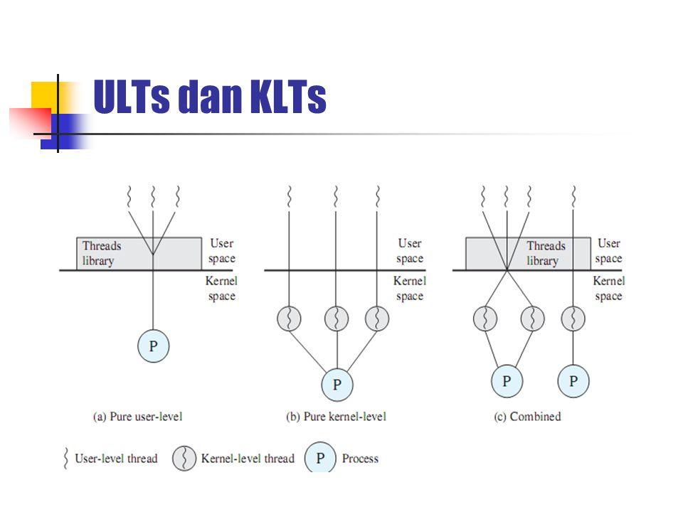 ULTs dan KLTs