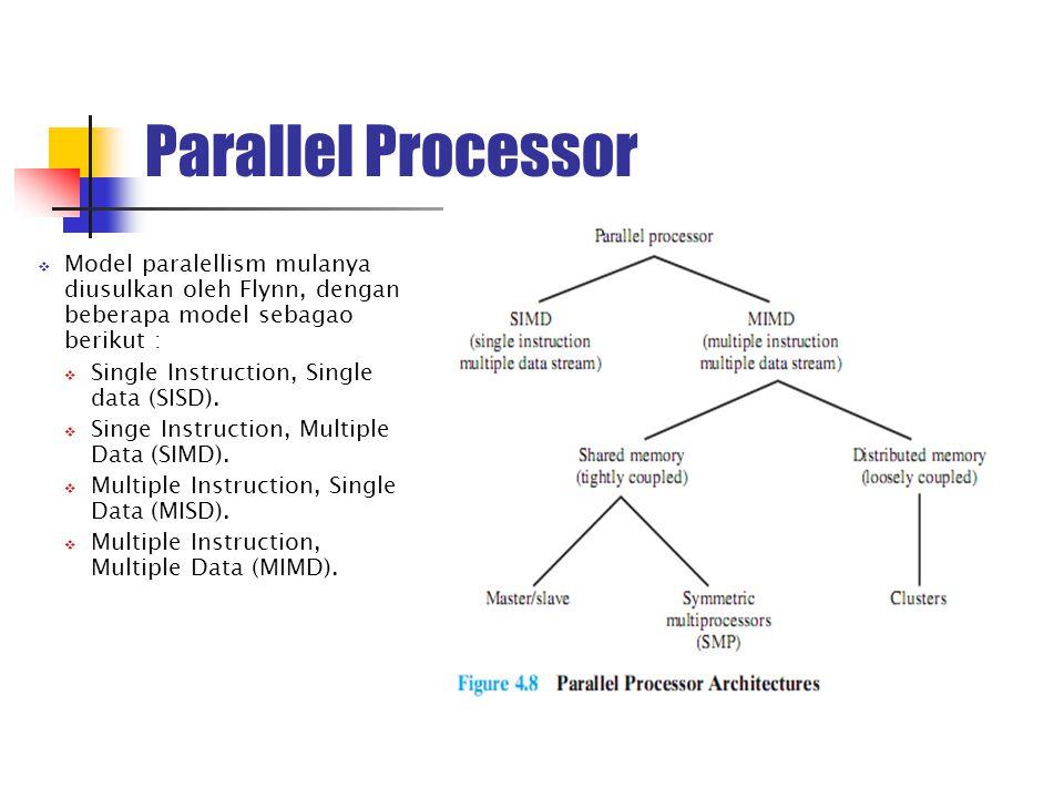 Parallel Processor  Model paralellism mulanya diusulkan oleh Flynn, dengan beberapa model sebagao berikut :  Single Instruction, Single data (SISD).