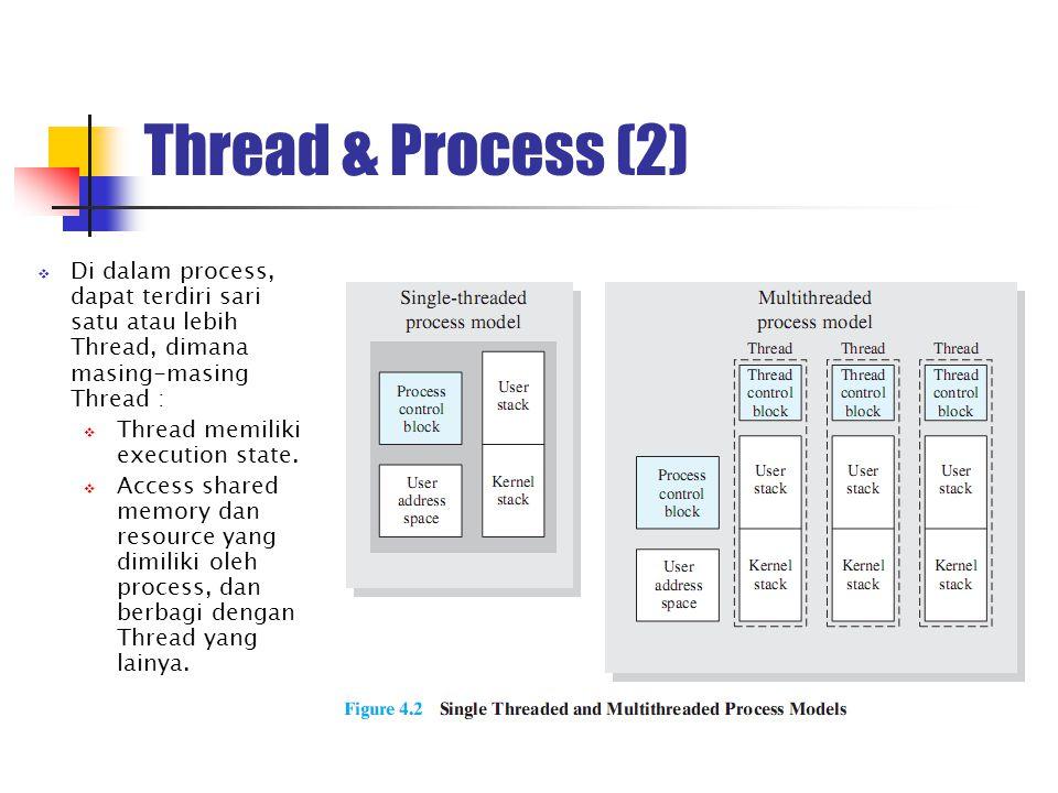 Thread & Process (2)  Di dalam process, dapat terdiri sari satu atau lebih Thread, dimana masing-masing Thread :  Thread memiliki execution state.