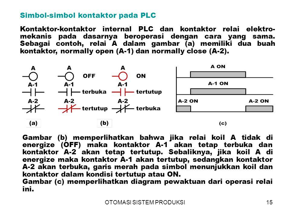 OTOMASI SISTEM PRODUKSI15 Simbol-simbol kontaktor pada PLC Kontaktor-kontaktor internal PLC dan kontaktor relai elektro- mekanis pada dasarnya beroperasi dengan cara yang sama.