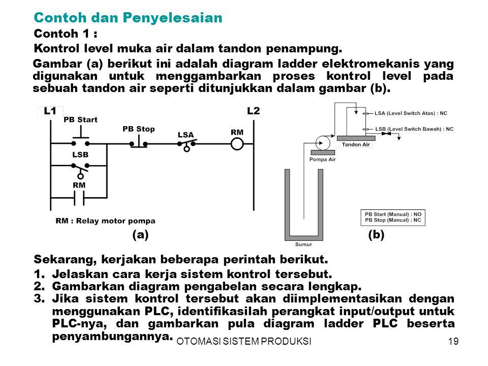 OTOMASI SISTEM PRODUKSI19 Contoh dan Penyelesaian Kontrol level muka air dalam tandon penampung.