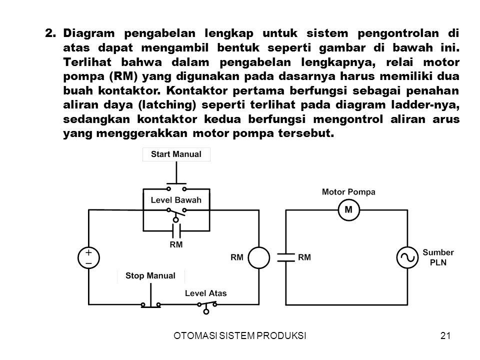 OTOMASI SISTEM PRODUKSI21 2.Diagram pengabelan lengkap untuk sistem pengontrolan di atas dapat mengambil bentuk seperti gambar di bawah ini.