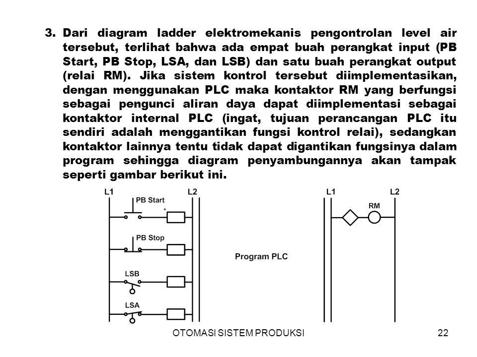 OTOMASI SISTEM PRODUKSI22 3.Dari diagram ladder elektromekanis pengontrolan level air tersebut, terlihat bahwa ada empat buah perangkat input (PB Start, PB Stop, LSA, dan LSB) dan satu buah perangkat output (relai RM).