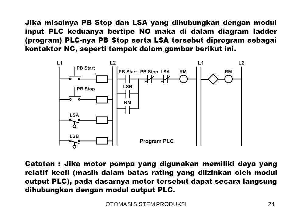 OTOMASI SISTEM PRODUKSI24 Jika misalnya PB Stop dan LSA yang dihubungkan dengan modul input PLC keduanya bertipe NO maka di dalam diagram ladder (program) PLC-nya PB Stop serta LSA tersebut diprogram sebagai kontaktor NC, seperti tampak dalam gambar berikut ini.