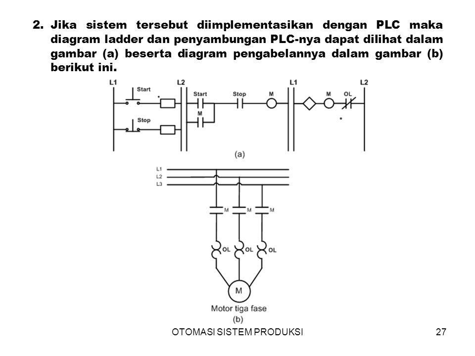 OTOMASI SISTEM PRODUKSI27 2.Jika sistem tersebut diimplementasikan dengan PLC maka diagram ladder dan penyambungan PLC-nya dapat dilihat dalam gambar (a) beserta diagram pengabelannya dalam gambar (b) berikut ini.