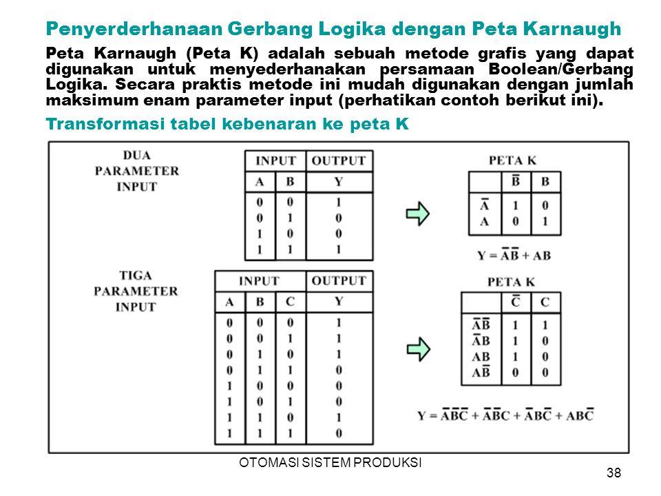 OTOMASI SISTEM PRODUKSI 38 Penyerderhanaan Gerbang Logika dengan Peta Karnaugh Peta Karnaugh (Peta K) adalah sebuah metode grafis yang dapat digunakan untuk menyederhanakan persamaan Boolean/Gerbang Logika.