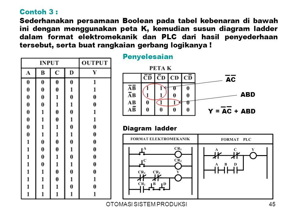 OTOMASI SISTEM PRODUKSI45 Sederhanakan persamaan Boolean pada tabel kebenaran di bawah ini dengan menggunakan peta K, kemudian susun diagram ladder dalam format elektromekanik dan PLC dari hasil penyederhaan tersebut, serta buat rangkaian gerbang logikanya .