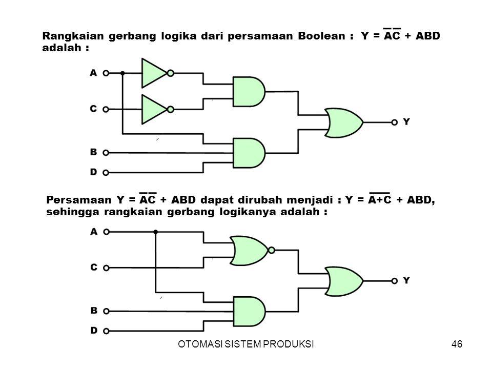 OTOMASI SISTEM PRODUKSI46 Persamaan Y = AC + ABD dapat dirubah menjadi : Y = A+C + ABD, sehingga rangkaian gerbang logikanya adalah : Rangkaian gerbang logika dari persamaan Boolean : Y = AC + ABD adalah :