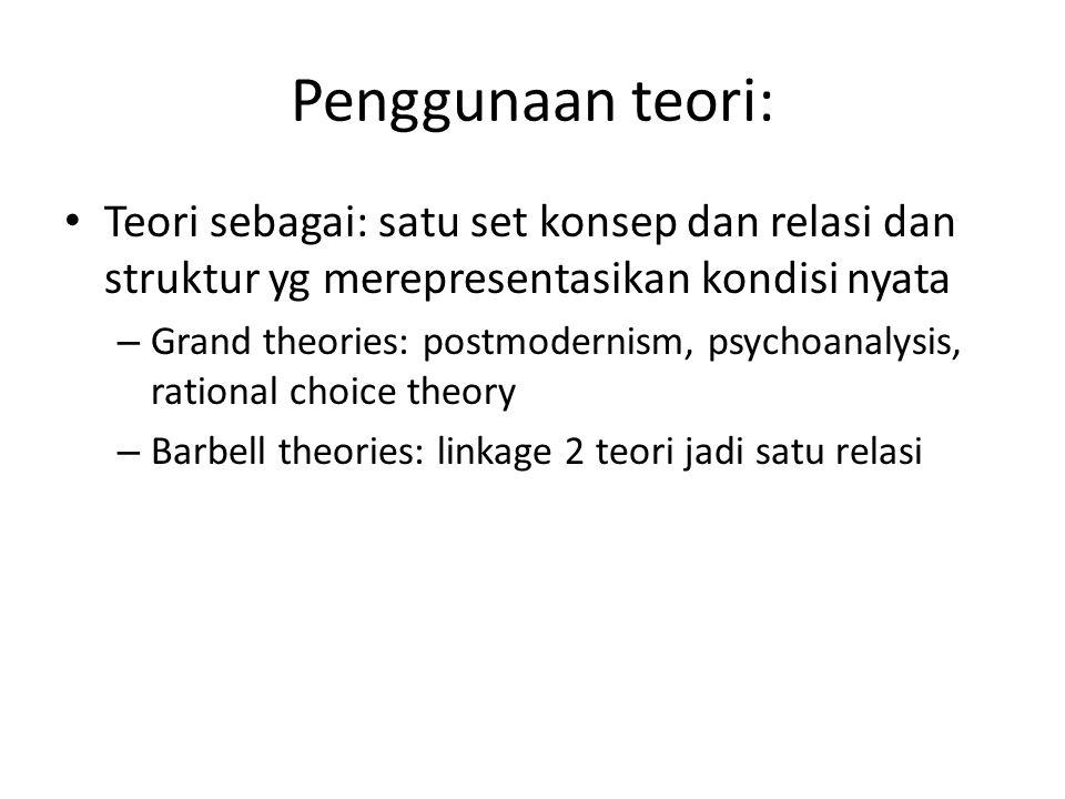 Penggunaan teori: Teori sebagai: satu set konsep dan relasi dan struktur yg merepresentasikan kondisi nyata – Grand theories: postmodernism, psychoana