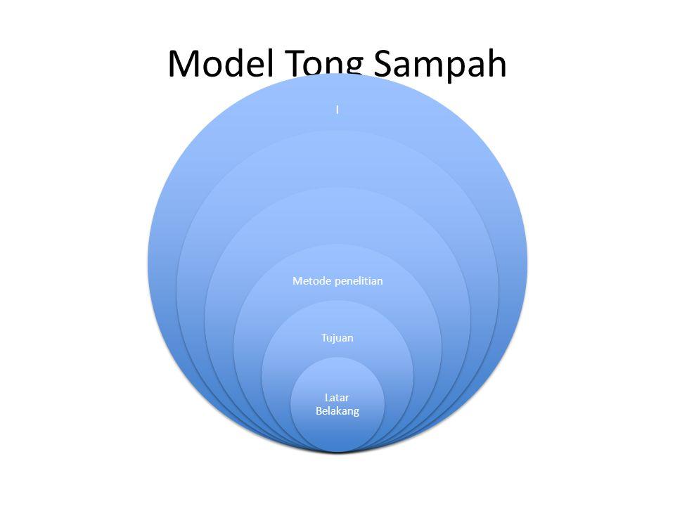 Model Tong Sampah l Metode penelitian Tujuan Latar Belakang