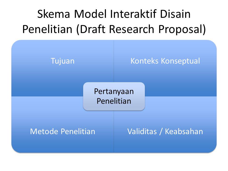 Skema Model Interaktif Disain Penelitian (Draft Research Proposal) TujuanKonteks Konseptual Metode PenelitianValiditas / Keabsahan Pertanyaan Peneliti