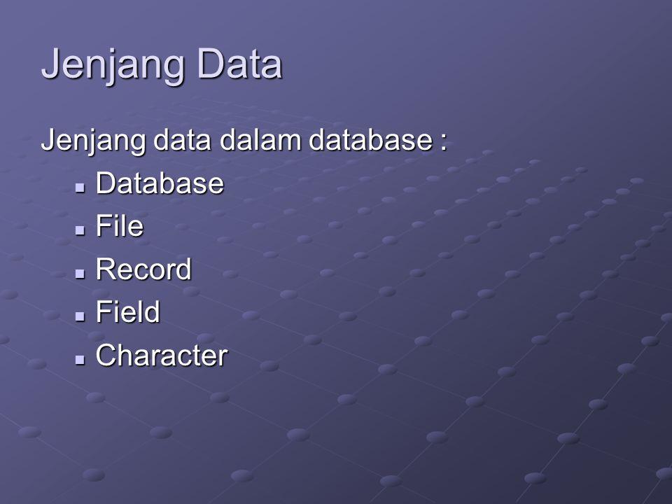 Jenjang Data Jenjang data dalam database : Database Database File File Record Record Field Field Character Character