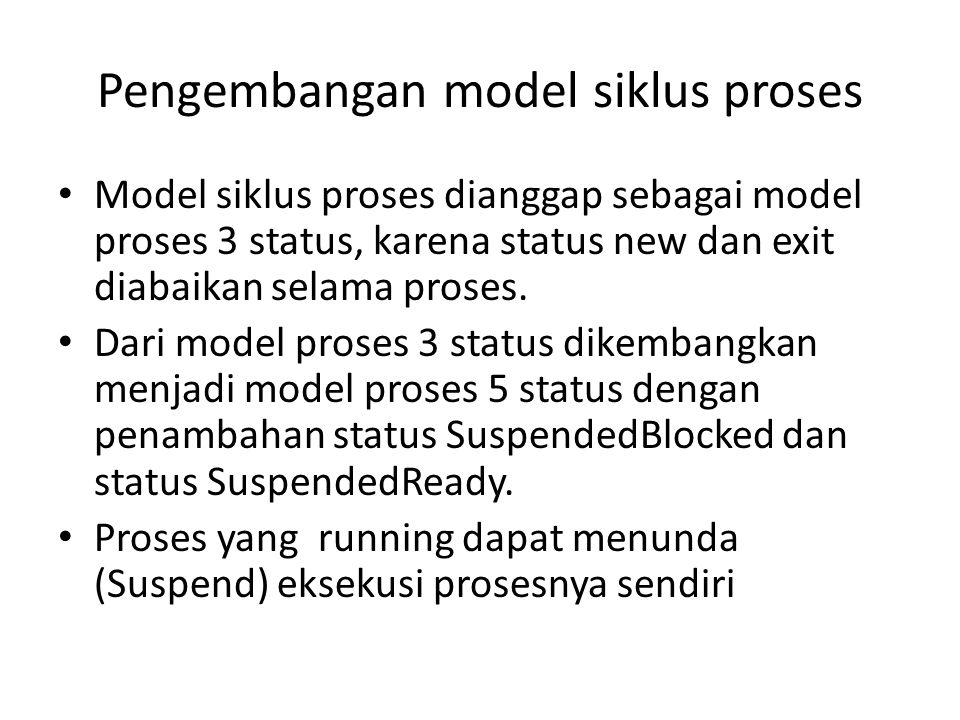 Pengembangan model siklus proses Model siklus proses dianggap sebagai model proses 3 status, karena status new dan exit diabaikan selama proses. Dari