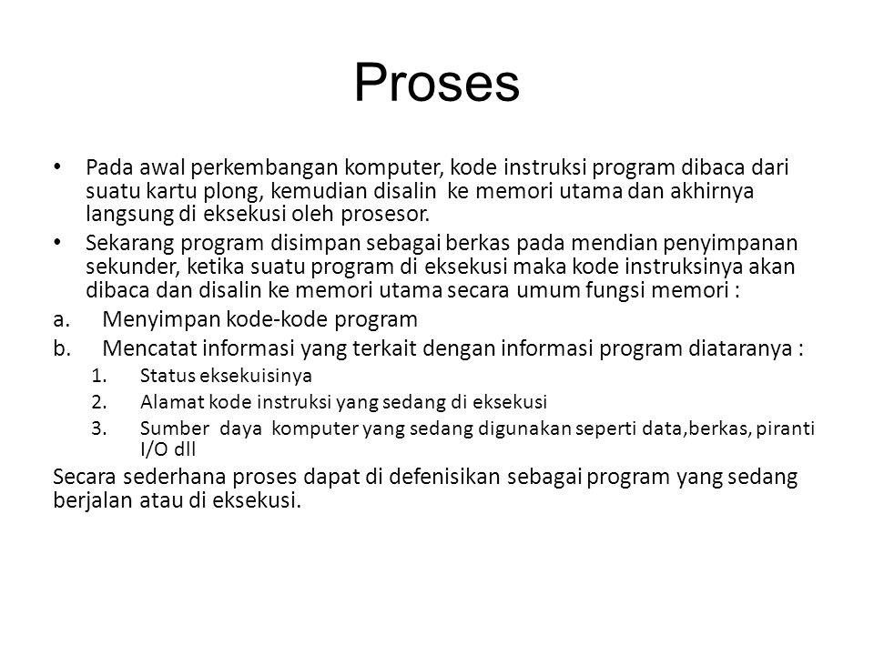 Proses Pada awal perkembangan komputer, kode instruksi program dibaca dari suatu kartu plong, kemudian disalin ke memori utama dan akhirnya langsung d