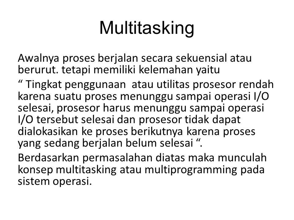 """Multitasking Awalnya proses berjalan secara sekuensial atau berurut. tetapi memiliki kelemahan yaitu """" Tingkat penggunaan atau utilitas prosesor renda"""