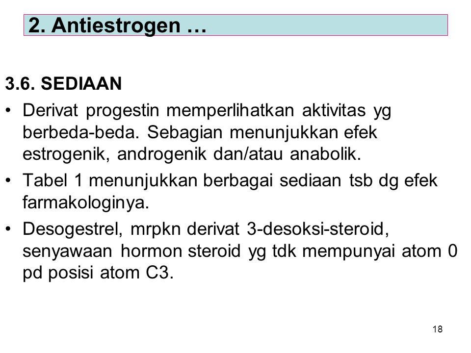 18 3.6. SEDIAAN Derivat progestin memperlihatkan aktivitas yg berbeda-beda. Sebagian menunjukkan efek estrogenik, androgenik dan/atau anabolik. Tabel