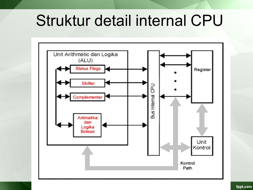 Struktur detail internal CPU