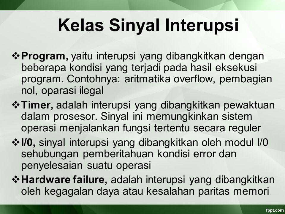 Kelas Sinyal Interupsi  Program, yaitu interupsi yang dibangkitkan dengan beberapa kondisi yang terjadi pada hasil eksekusi program. Contohnya: aritm