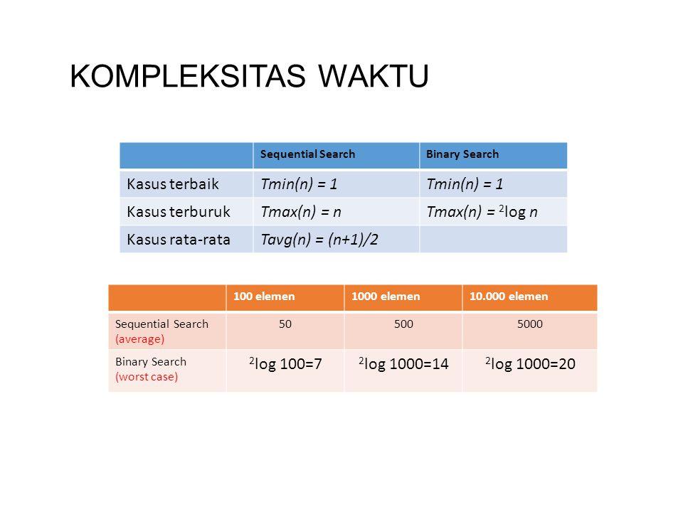 KOMPLEKSITAS WAKTU Sequential SearchBinary Search Kasus terbaikTmin(n) = 1 Kasus terburukTmax(n) = nTmax(n) = 2 log n Kasus rata-rataTavg(n) = (n+1)/2